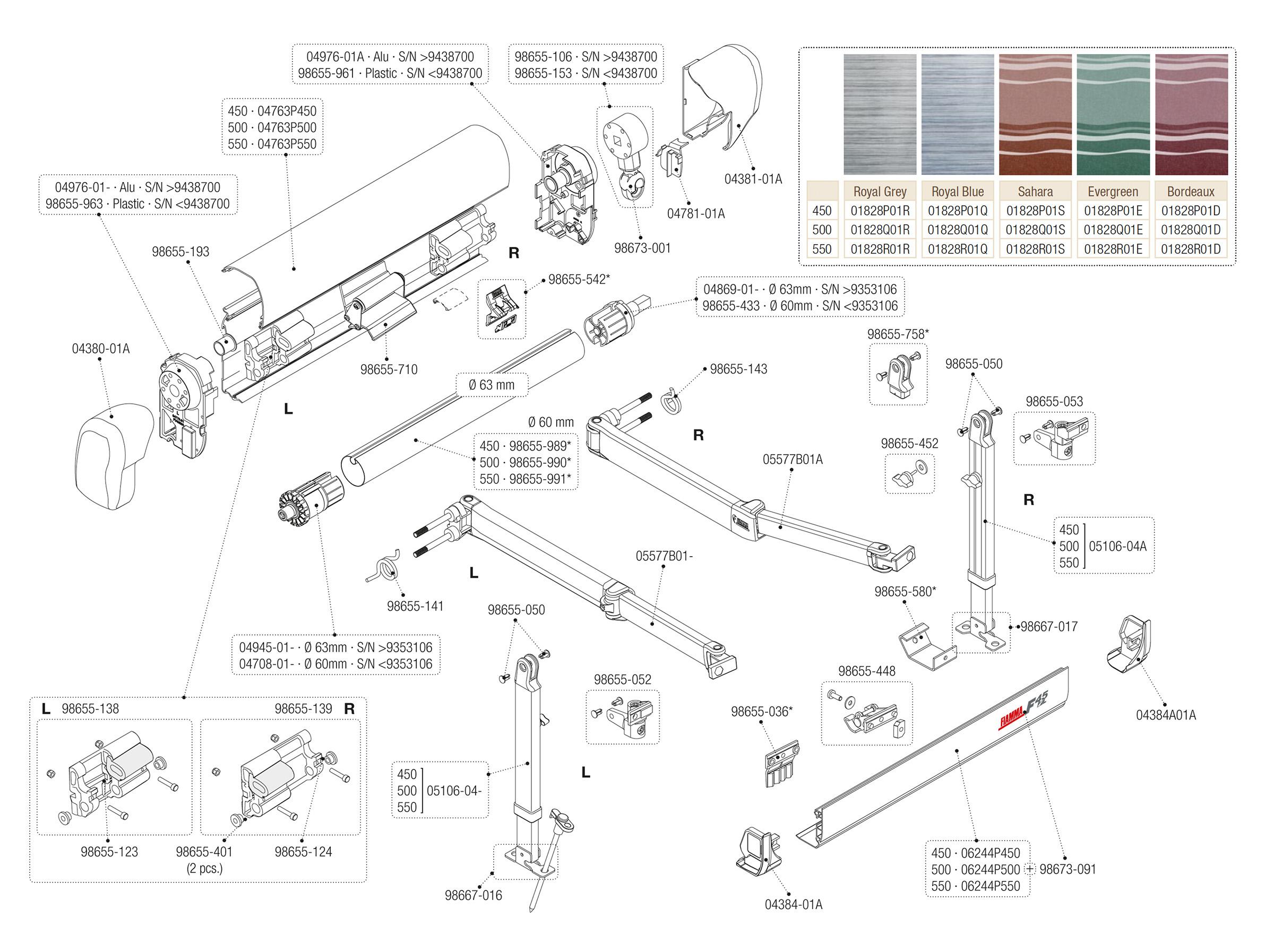 F45iL 450–550